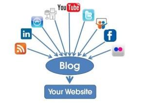 social-media-management-company-uk